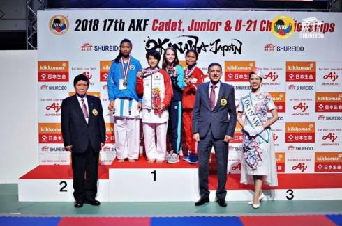 Шесть воспитанников карагандинской спортивной школы единоборств стали призерами чемпионатов Азии