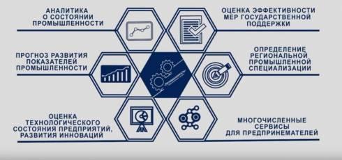 Палата предпринимателей Карагандинской области создаёт информационную систему «Промышленность»