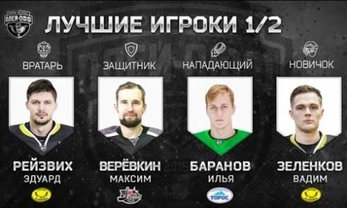 Два игрока «Сарыарки» среди лучших хоккеистов недели в ВХЛ
