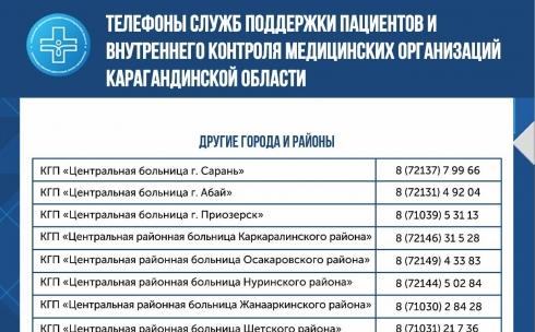 65 служб поддержки пациентов работают в медицинских организациях Карагандинской области