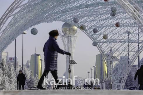Аномально высокой будет температура воздуха в Казахстане в ближайшие трое суток