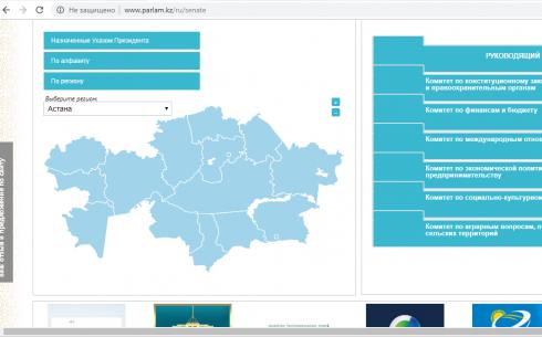 На сайте Парламента РК Карагандинская область уменьшилась в размерах