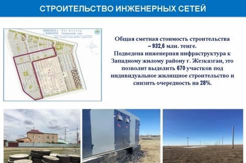 Новые инженерные сети позволят жителям Жезказгана получить землю под строительство частных домов