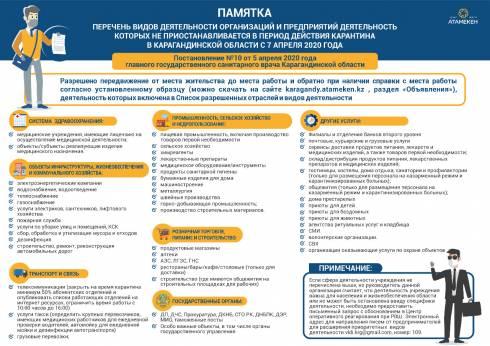 В Карагандинской области усилен режим карантина с 7 апреля: кому разрешено работать?