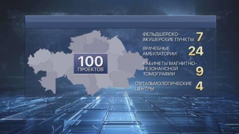 По линии ГЧП в сфере здравоохранения реализуют 100 проектов