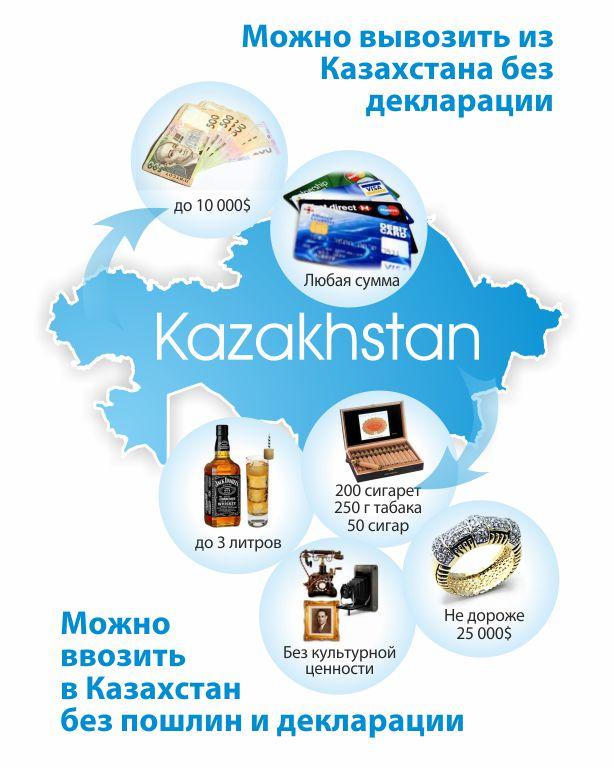 Сколько и чего можно ввозить в Россию Газета Коммерсантъ